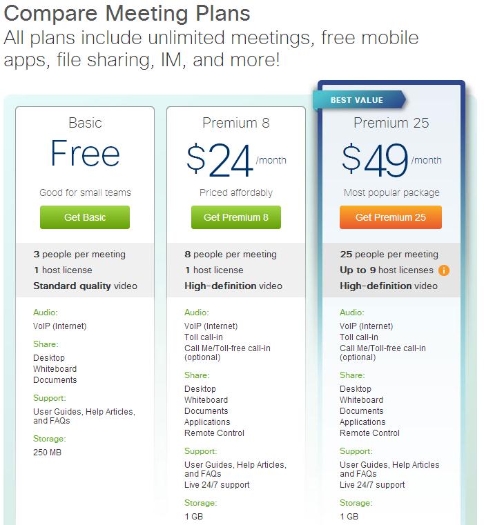 webex meeting gratuit